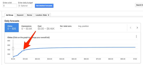 inflection_point_in_adwords.jpg