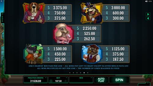 free Hound Hotel slot payout