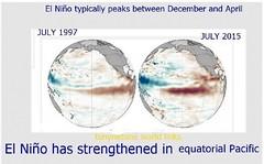 El Niño intensifying