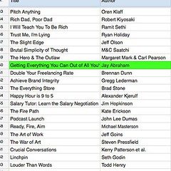 Part of operating my podcast is tracking books mentioned in conversation. Most of these are up on busycreator.com/resources