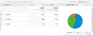 Analytics_mob