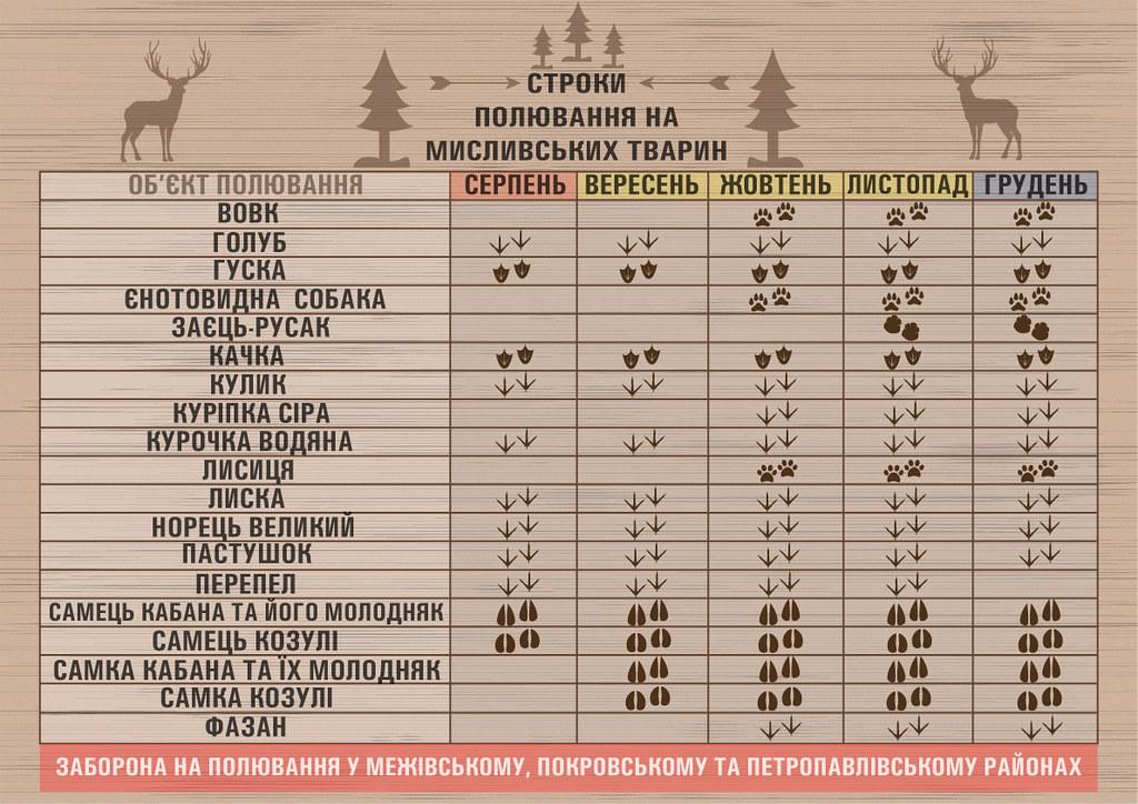 HUNTING_UKR