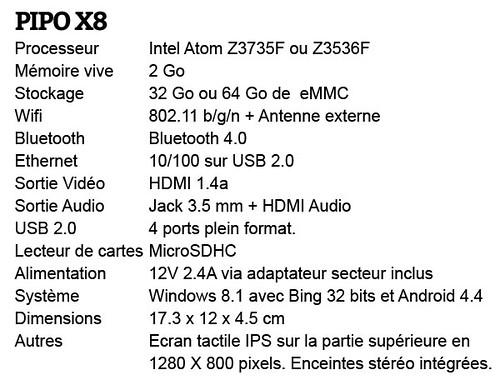 fiche-pipo-X8