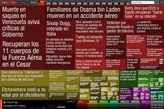newsmap.ar/20150802