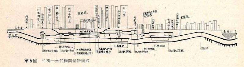 ブラタモリに出てくる謎の東京駅地下通路