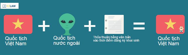 Cách xác định người có quốc tịch Việt Nam
