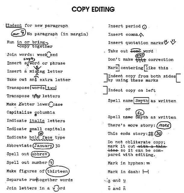 copy editing symbols flickr photo sharing