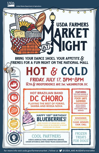 USDA Farmers Market Hot and Cold infographic