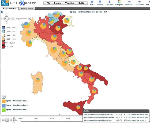 Spese Locali PA 2013