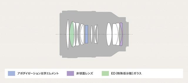 SEL100F28GM_6.jpg