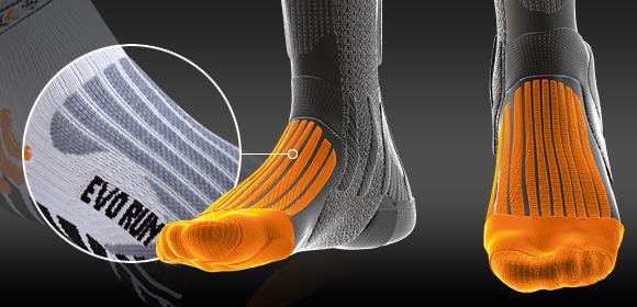 Duckbill sistem Protector X-Socks