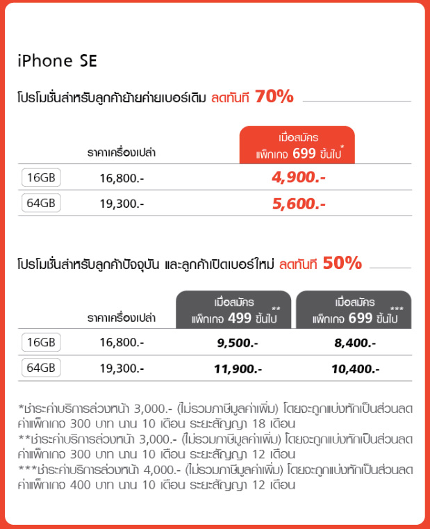 iPhone-SE-4900
