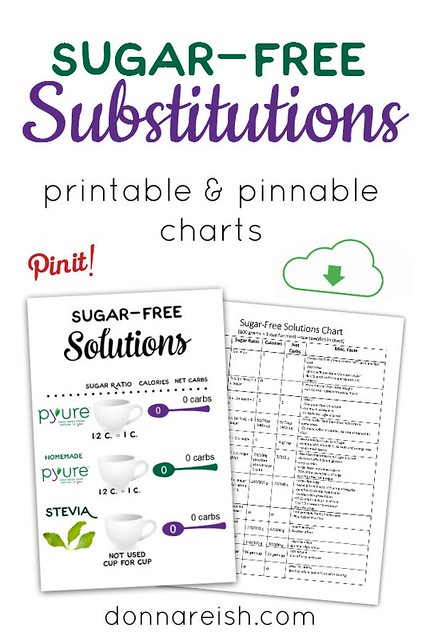 Sugar-Free Substitutions Printable & Pinnable Charts