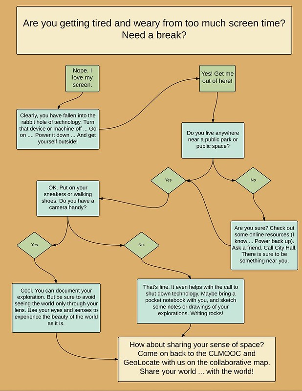 Flowchart to get outside