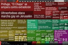 newsmap.ar/20150731