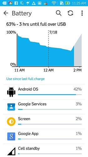 Giải pháp tiết kiệm pin tối đa cho Android  (đã root) - 82874