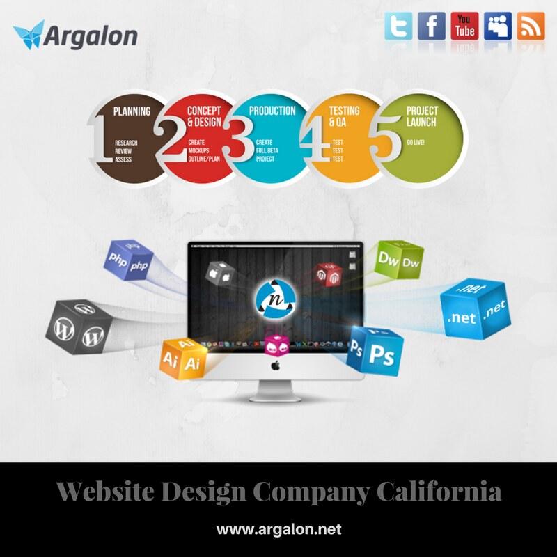 Web Design Company CALIFORNIA | Argalon Technologies is an e