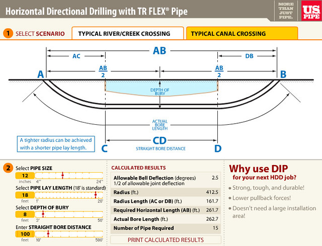 Horizontal Directional Drilling Calculator Flickr