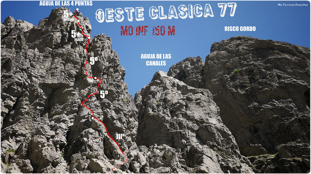 VÍA OESTE CLÁSICA 77 - MD 150m
