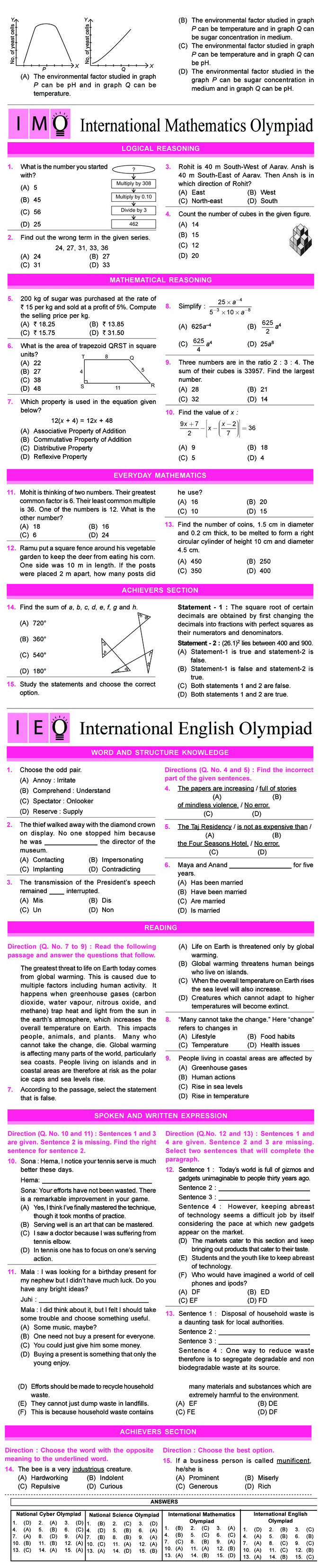 NCO, NSO, IMO & IEO Class 8 Sample Papers
