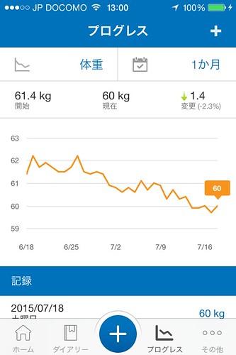 Diet3mon (2)