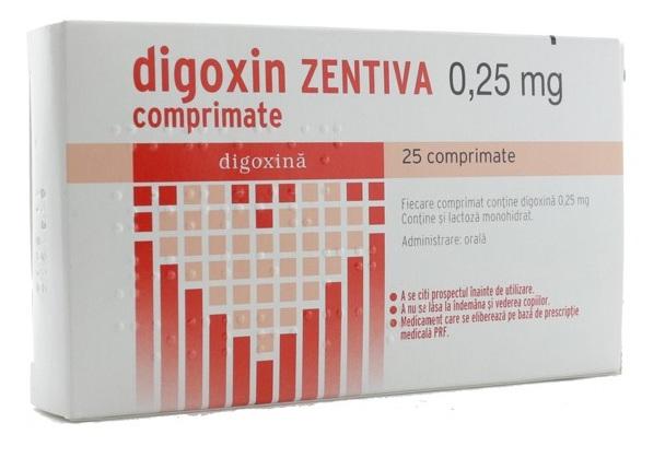 Digoxin điều trị suy tim tốt nhưng không phải thuốc đầu bảng