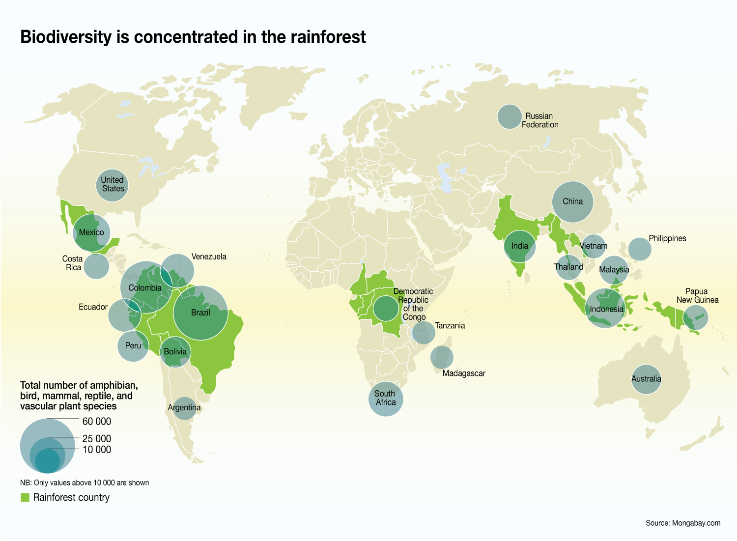 Biodiversity Is Concentrated In The Rainforest Grid Arendal