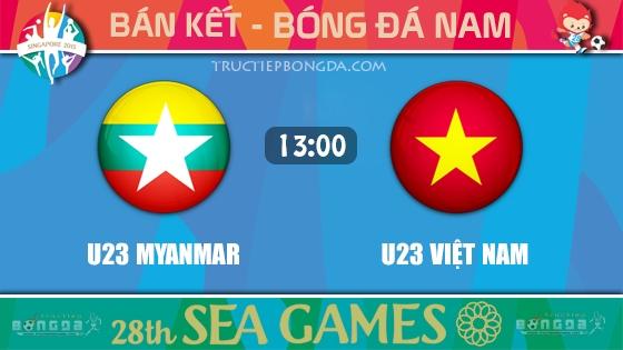 U23 Myanmar vs U23 Việt Nam