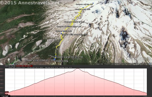 Visual map and elevation profile for the Cooper Spur Trail - note that up is South. Mount Hood National Forest, Oregon