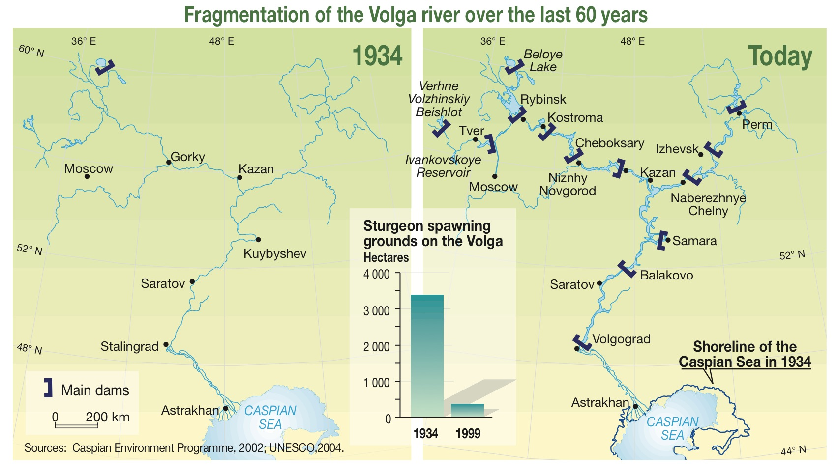 Fragmentation Of The Volga River Over The Last Years GRIDArendal - The volga river