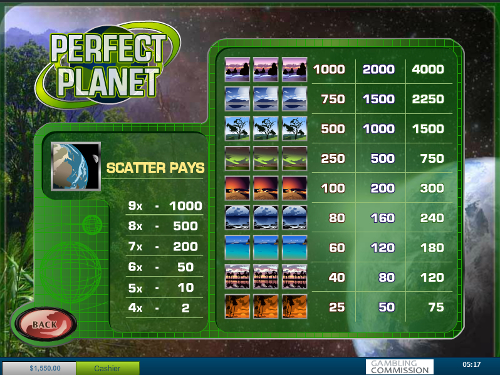 free Perfect Planet payout