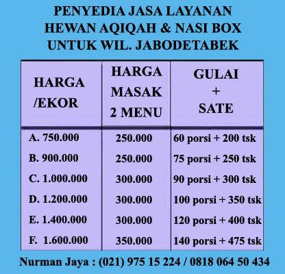 harga aqiqah jakarta 2015