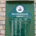 Gose Radtour Leipzig