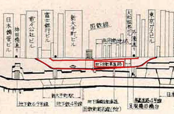ブラタモリに出てくる謎の東京駅地下通路2