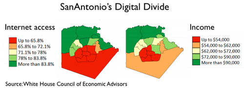 Digital Divide in San Antonio