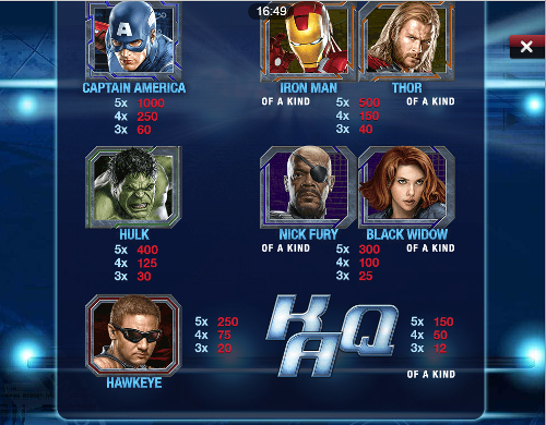 free The Avengers Mobile payout