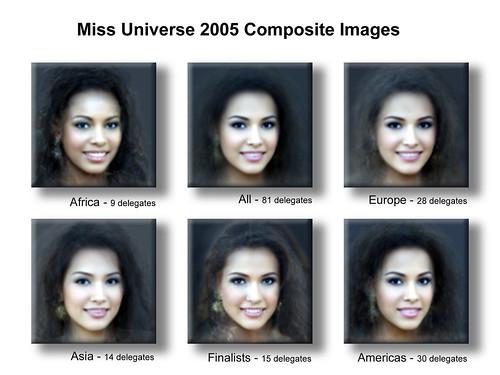 Attractiveness by Origin