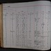 Anchor Line Ltd: Conduct Book