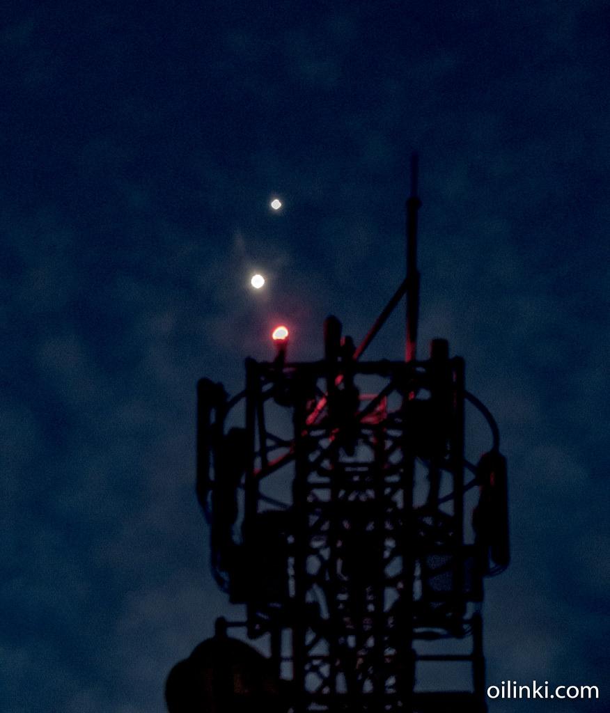Venus Jupiter Mars conjunction