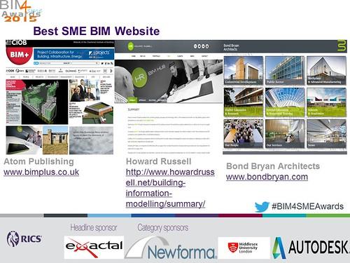 Shortlisted Best BIM SME Website BIM4SMEawards