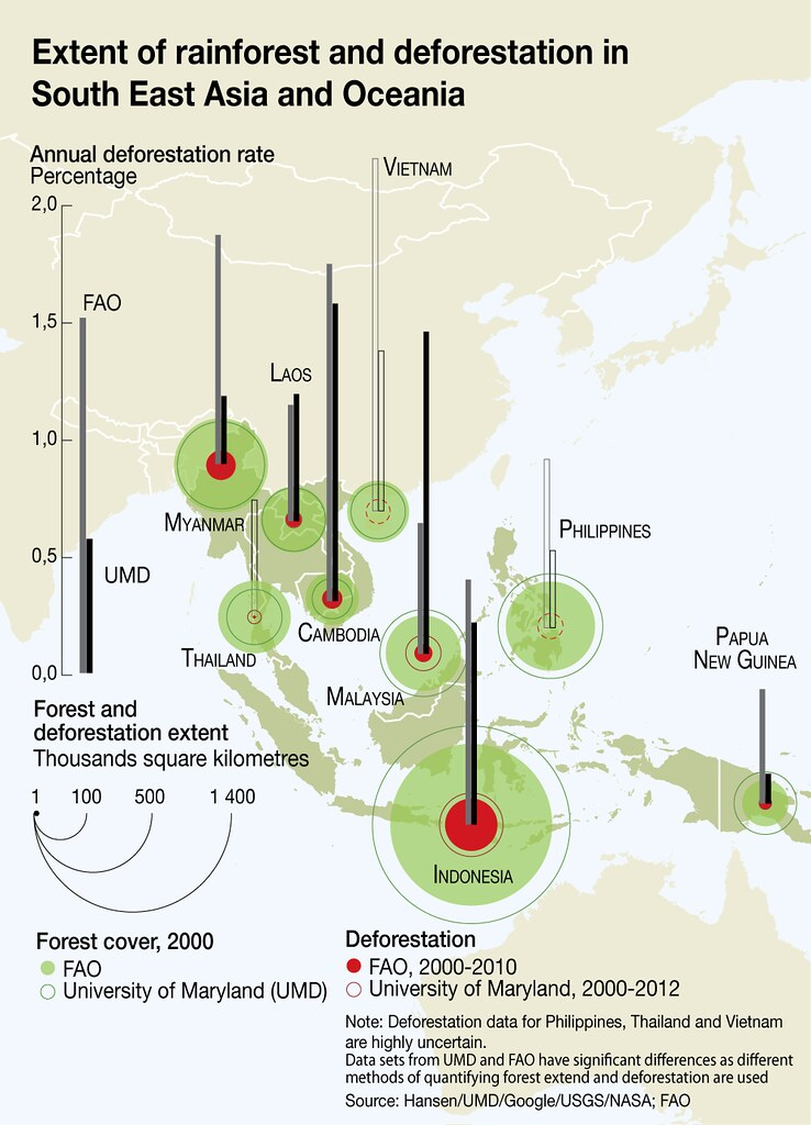 Extent Of Rainforest And Deforestation In Southeast Asia