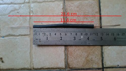Ukuran Elemen Antena