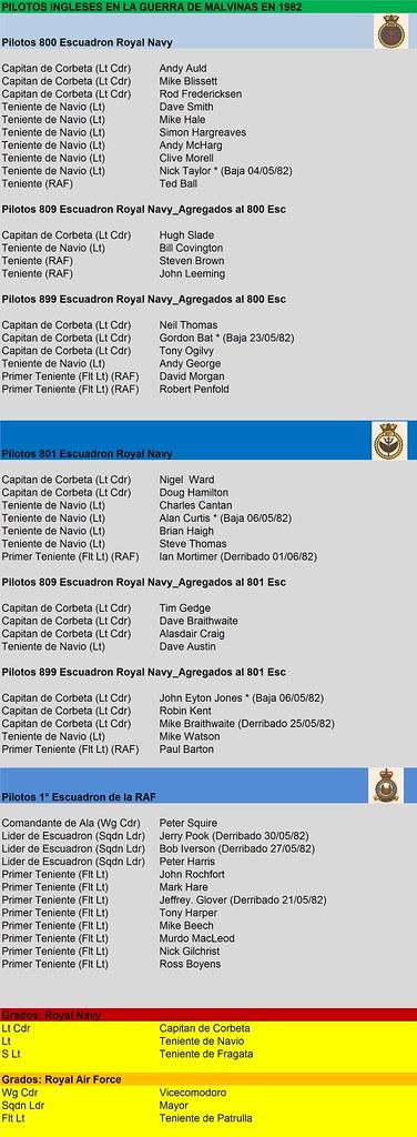 AVION DE COMBATE HARRIER HISTORIA Y VARIANTES 19528441285_ca77b3fdcf_b