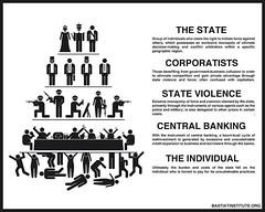 Crony-Capitalism-Pyramid