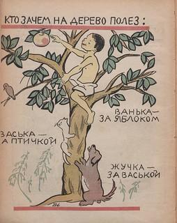 Мурзилка 1925-08_04