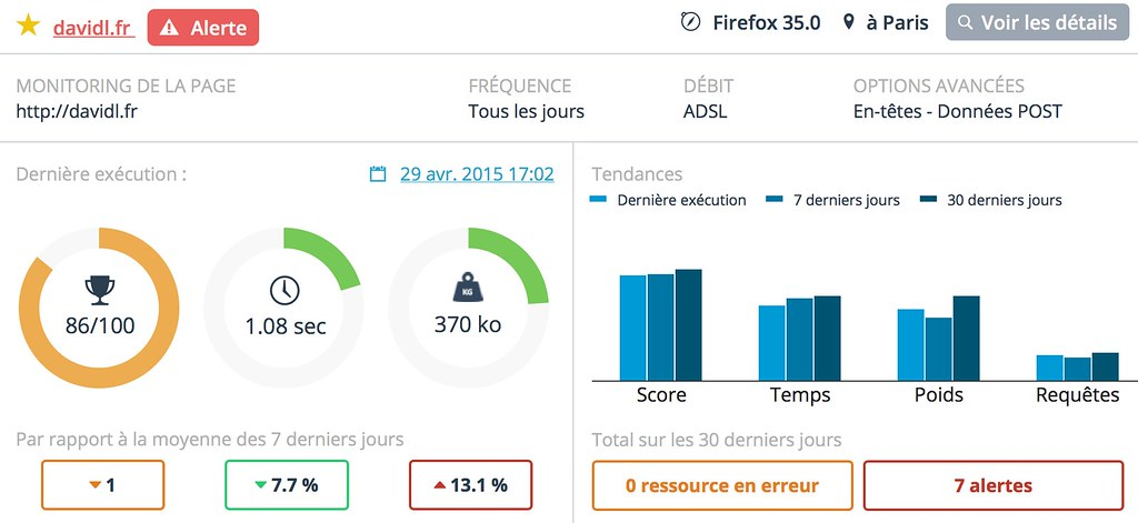 Analyse automatique qualité site internet