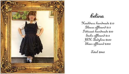 Lo que el Lolita cuesta realmente
