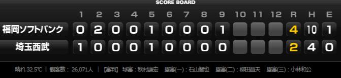 2015年7月31日埼玉西武ライオンズVS福岡ソフトバンクホークス16回戦