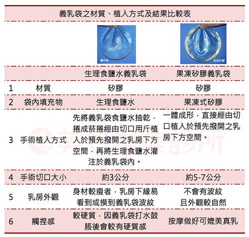 不當剩女!「輕年級」的7大顯老基因~高雄美妍醫美診所-材質比較表