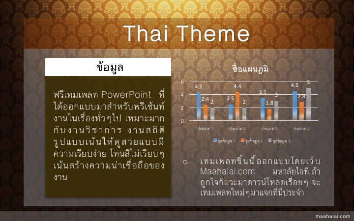 Thai Tone PowerPoint